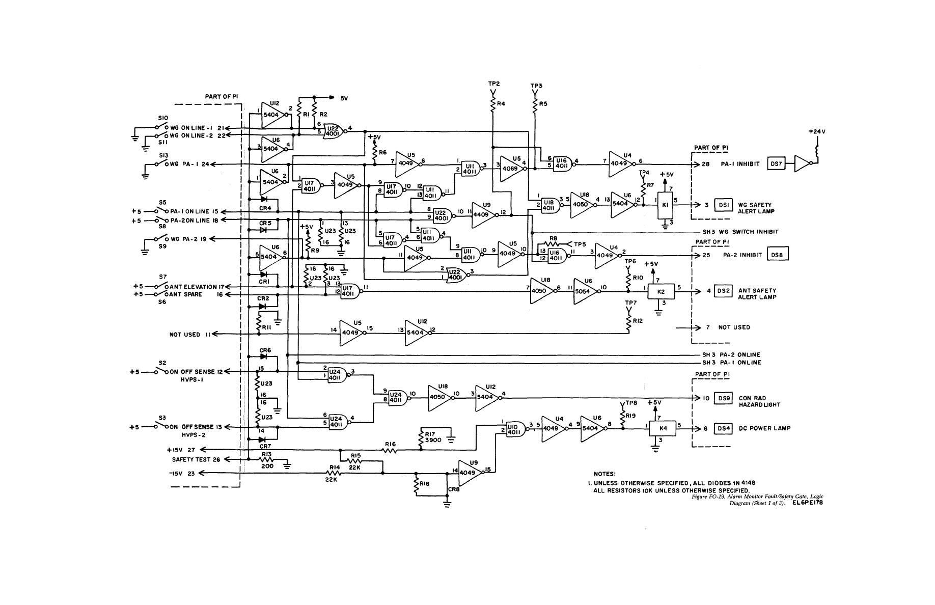 Alarm Monitor Fault/Safety Gate, Logic Diagram (Sheet 1of 3).